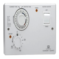 image of a hot water timer