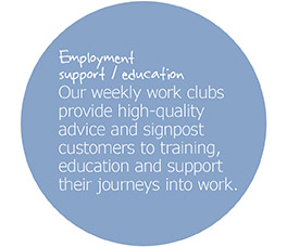 our weekly work clubs fact